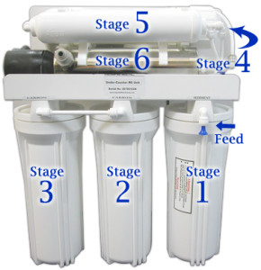 6-Stage-Reverse-Osmosis-Water-Flilter